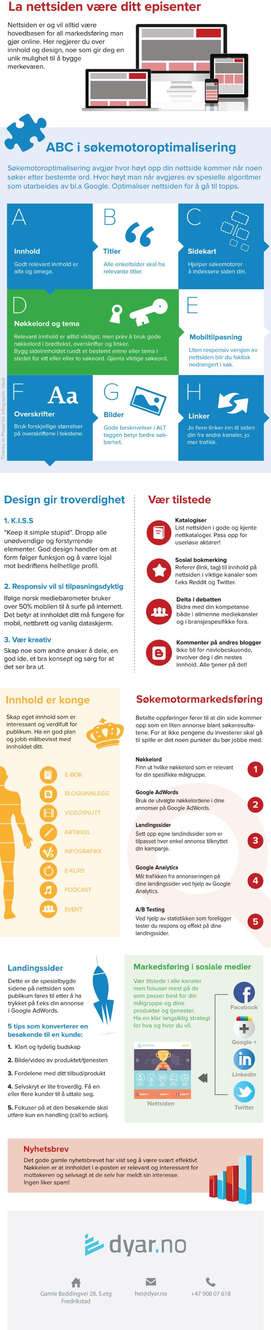 Essensen-av-Søkemotoroptimalisering-i-Digital-Markedsføring